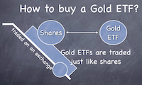 how to buy gold etf