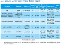 EPI Vaccination Schedule in Bangladesh 2018 (1)