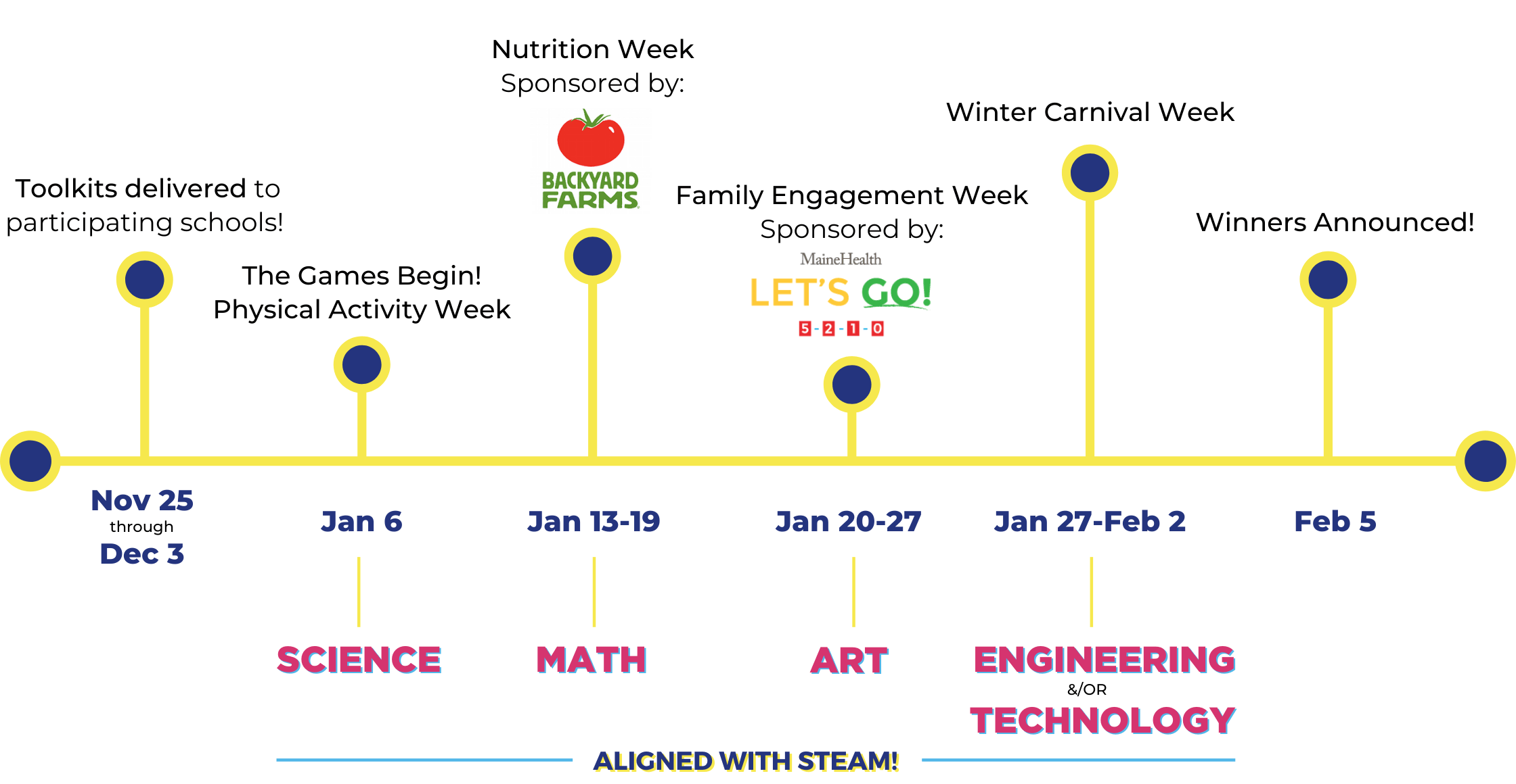 WinterKids Winter Games 2020 Timeline v 1 2