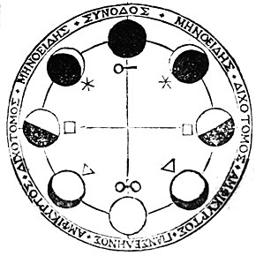 Aspetti zodiacali