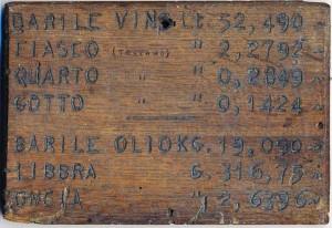 Ancient Tuscan measurements