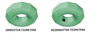 3D модели с замкнутой и незамкнутой геометрией 2