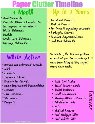 declutter paper | how long should I keep paper | paper clutter timeline | declutter paper printable