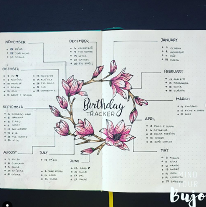 floral tracker for birthdays