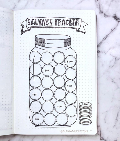 Savings Tracker Bullet Journal