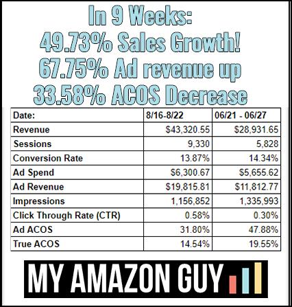 Advertising Management 9