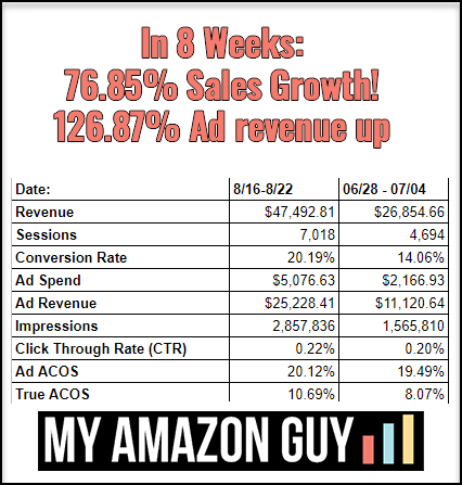 Advertising Management 8
