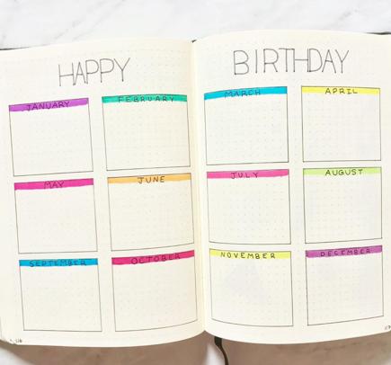 Simple Bullet Journal Birthday Spread