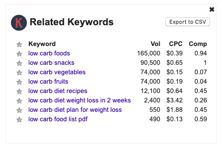 low carb - related keywords - KE