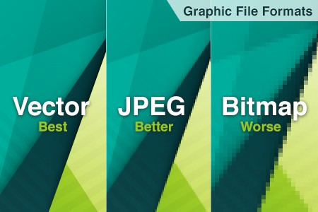 Vector, Jpeg and Bitmap Compared