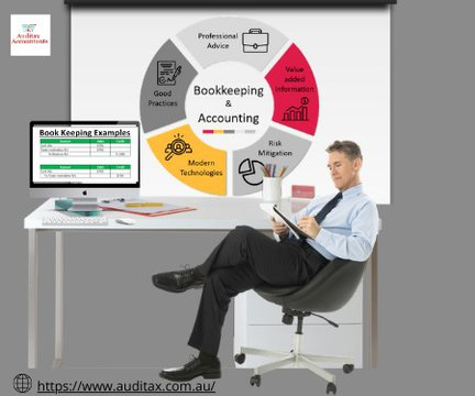 Bookkeeping and Accounting Services for Businessess