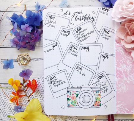 Bullet Journal Birthday Page Ideas