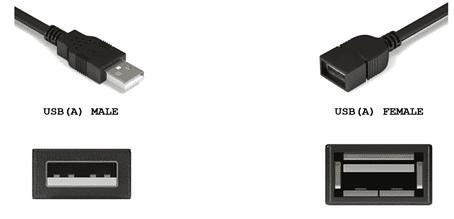 Type A USB connectors