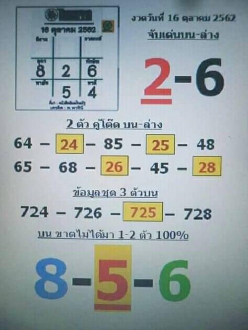 วิเคราะห์หวยไทยรัฐ
