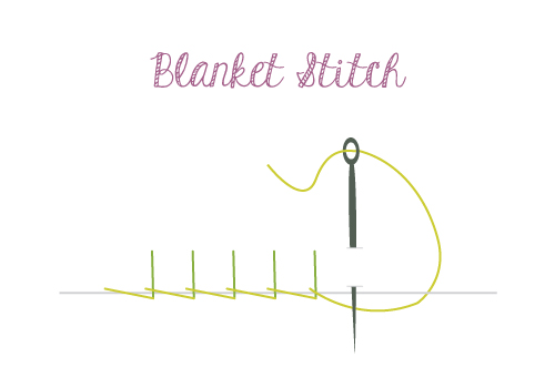 hand sewing blanket stitch