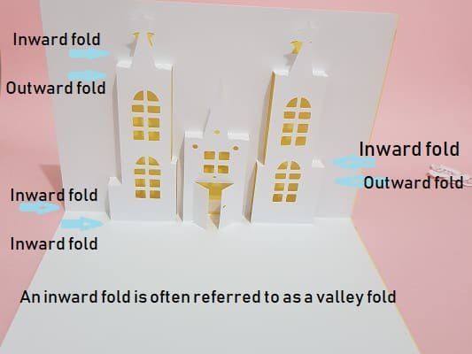 Instructions on inward or valley folds and outward or mountain folds placement on the pop-up castle card.