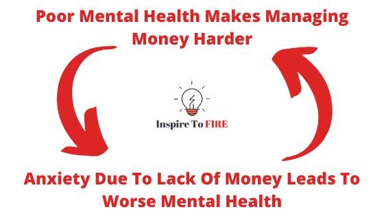Mental Wealth Cycle