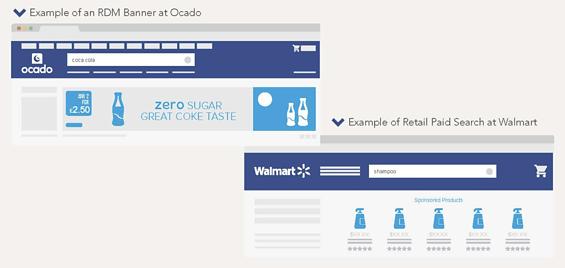Manage Retail Digital Media Example 2