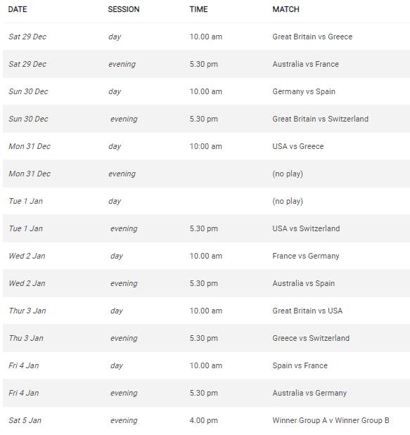 Hopman Cup Schedule