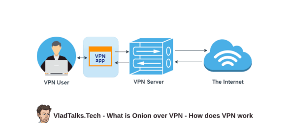 What is Onion over VPN and how does a VPN work - an explanation by VTT