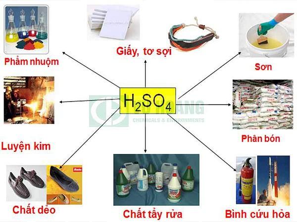 Ứng dụng phổ biến của axit sunfuric