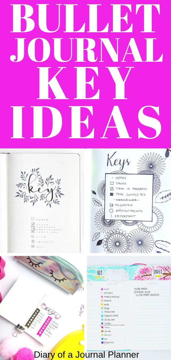 Amazing bullet journal key ideas and signifiers