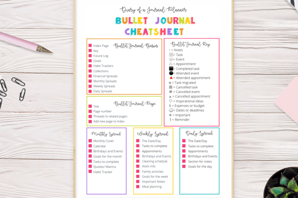 Bullet Journal pdf checklist