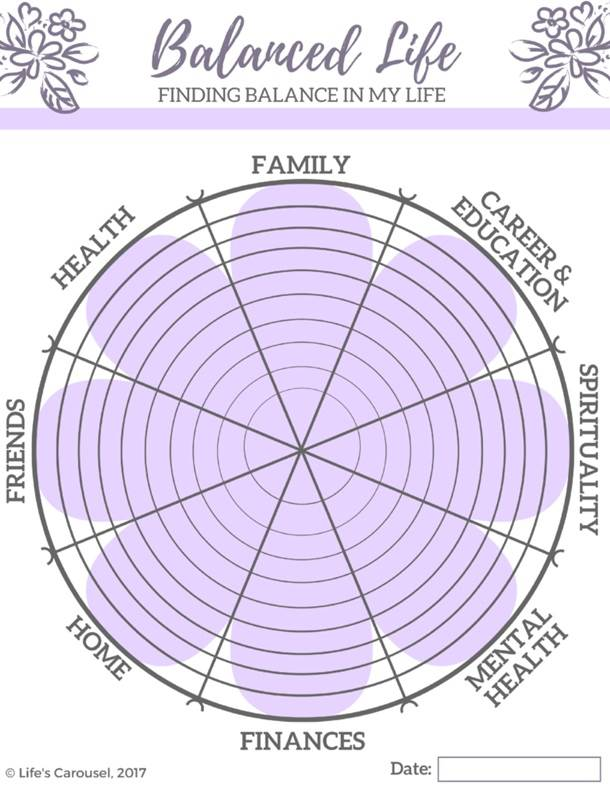 How to Create a Self Reflection Day with a Balanced Life Circle