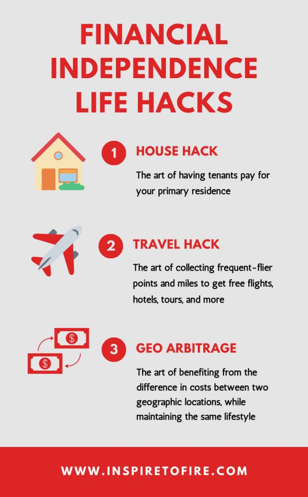 Geoarbitrage Life Hack