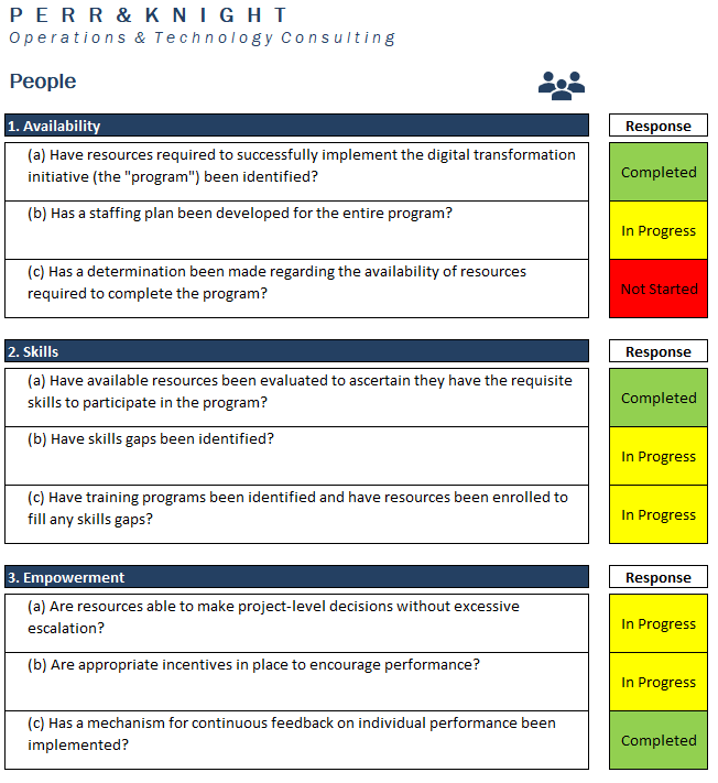 Readiness Assessment for Insurance Technology