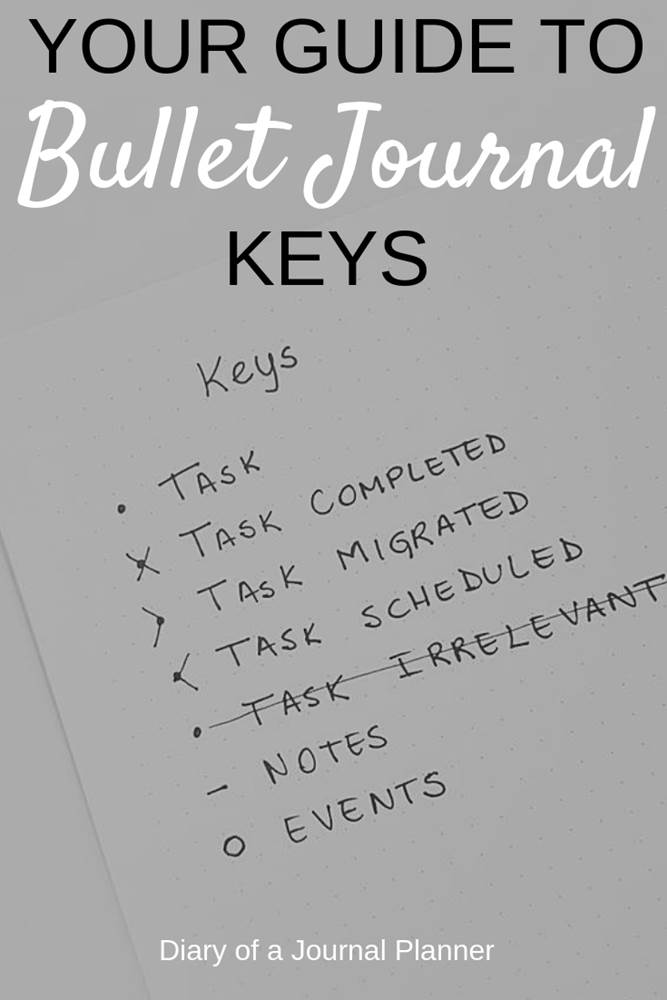 How to use bullet journal keys for rapid logging.
