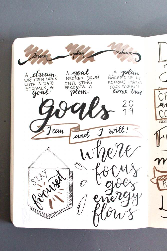 vision board plan and goals