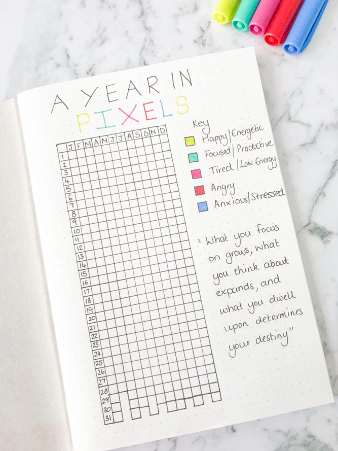 year in pixels bullet journal