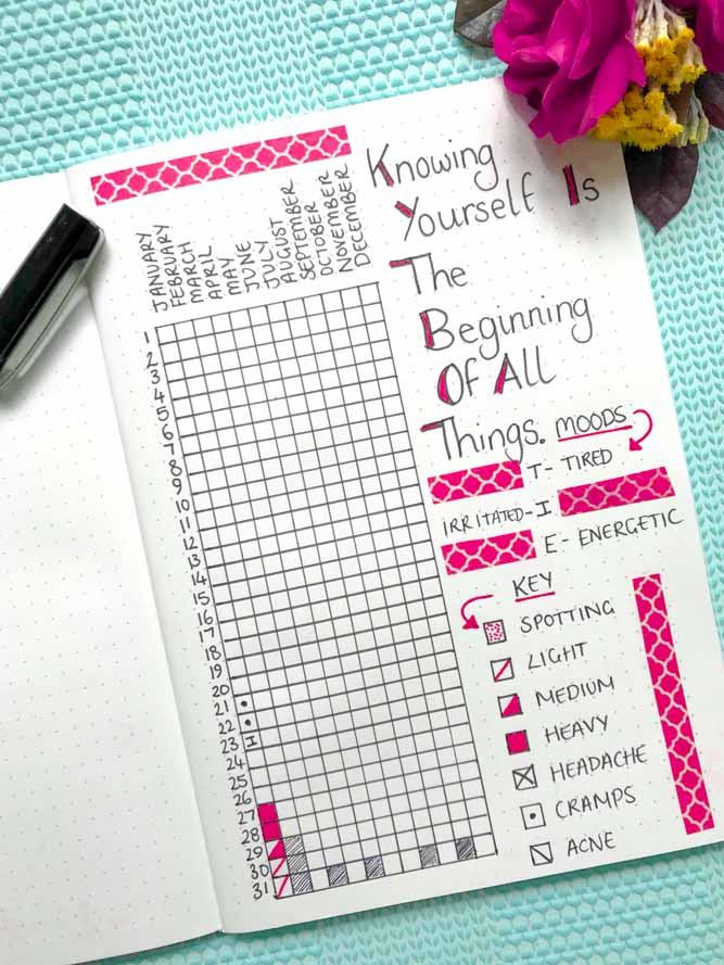washi tape bullet journal