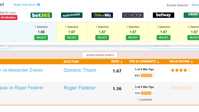 tennis betting tips tipster competition