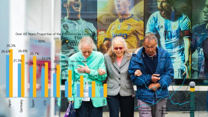Invertir envejecimiento - enric jaimez - unespeculador.com
