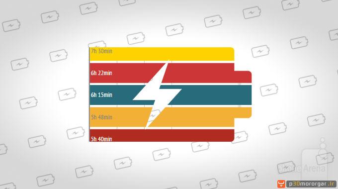 battery-efficient-edge-opera-chrome-firefox-1