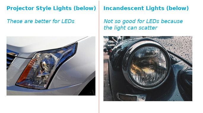 projector vs incandescent lens