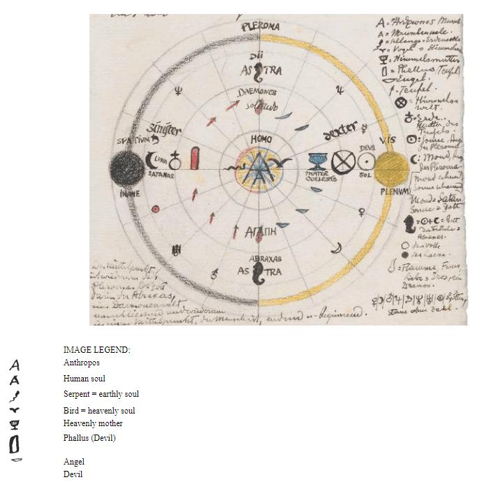 I Libri neri di Jung - riferimenti astrologici