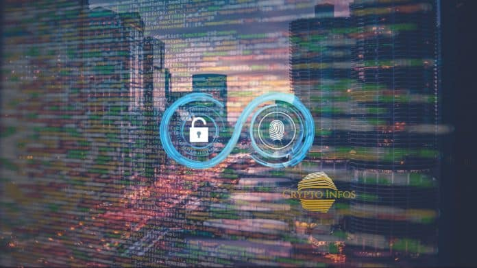 Identity Management on Blockchain