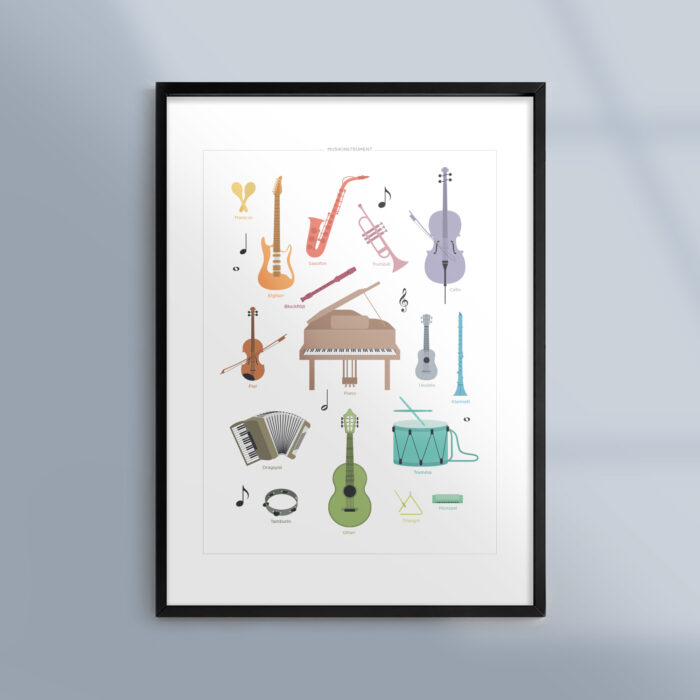 Posters: Musik