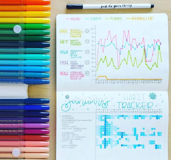 Sleep Log Ideas with a sleep bullet journal