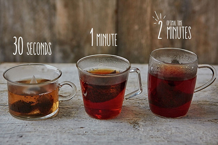 How to brew the perfect tea