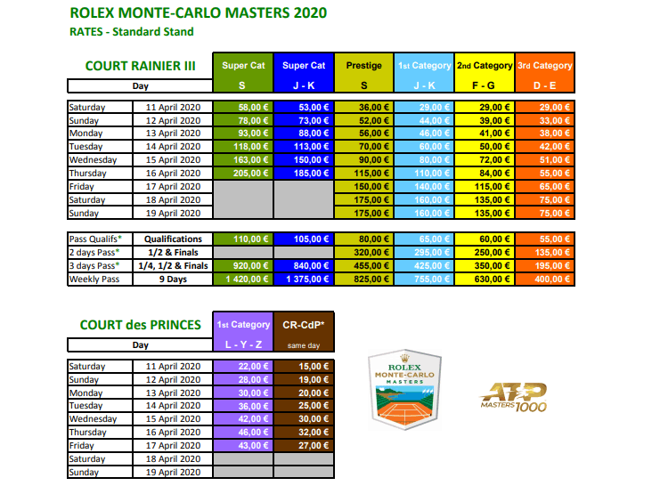 Monte-Carlo Masters Tickets Prices