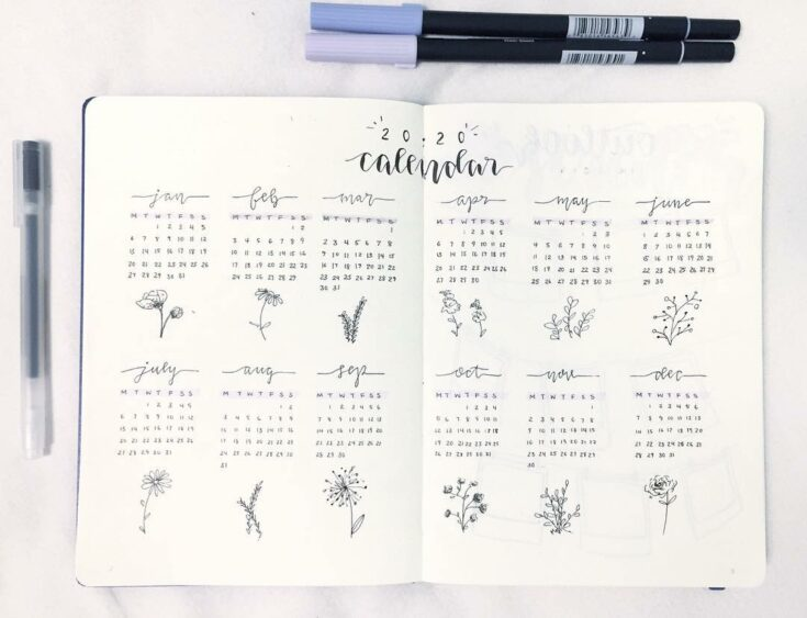Floral Future Log For Bujo