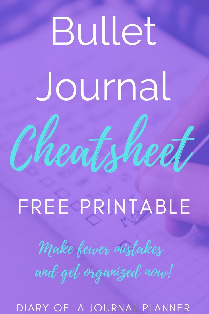Checklist for bullet journal spreads