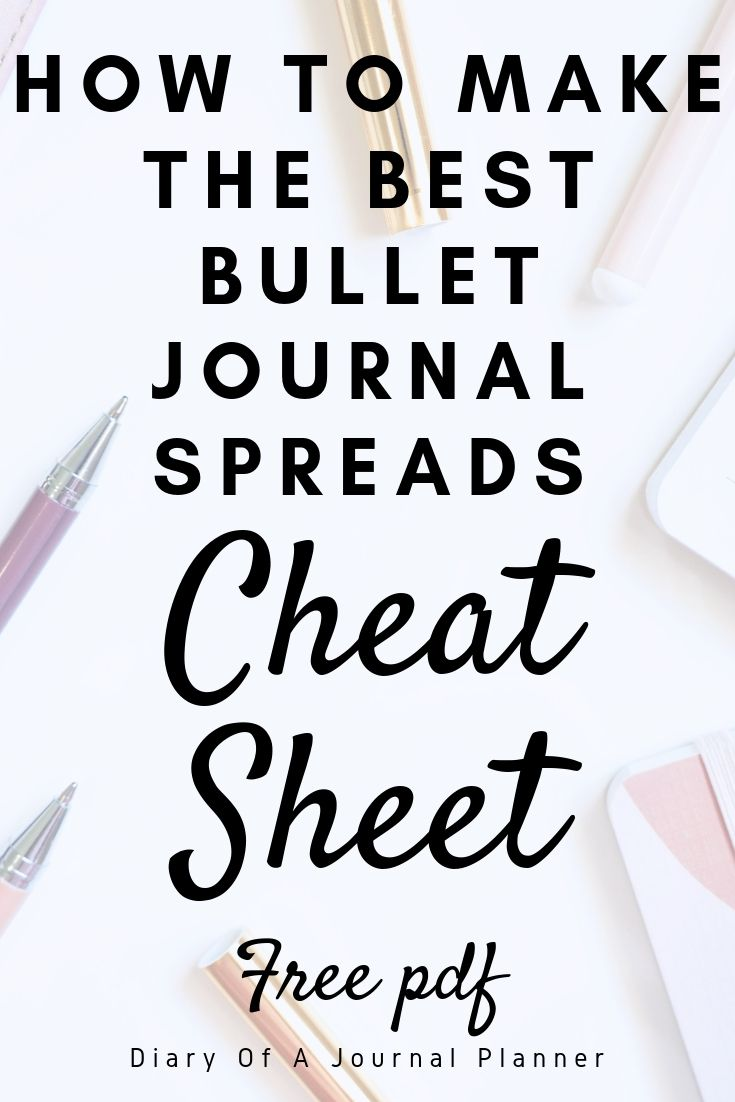 cheatsheet for bujo