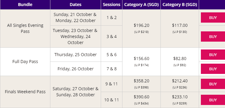 WTA Finals Tickets Multiple Sessions