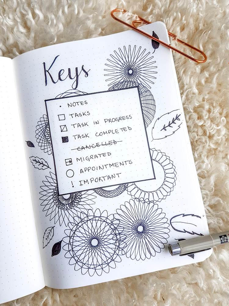 Bullet journal keys and signifiers