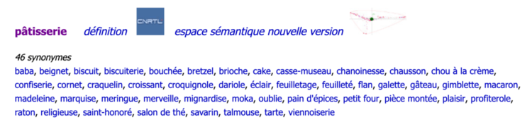 Synonyme patisserie